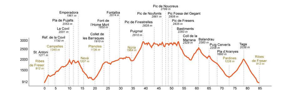 Ultra Trail Els Bastions 85 km 6620 m de dénivelé