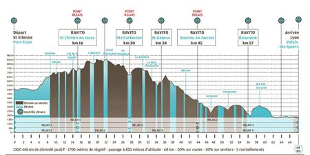 Saintélyon 2011 : les résultats du raid individuel 68 kms