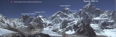 Panorama Everest Nuptse