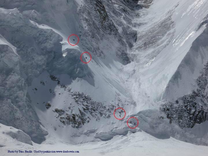 Himalaya saison printemps 2012 mi Mai