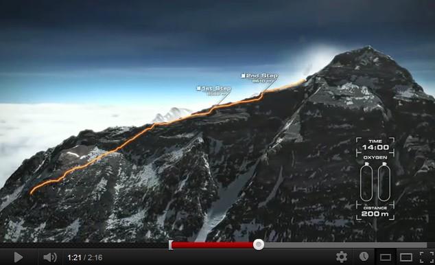 ascension de l'Everest par le nord en 3D