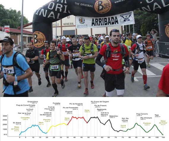 Résultats Utra Trail Els Bastions