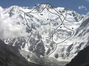 Diamir Face of Nanga Parbat. (1) Kinshofer Route (1962, original line). (1a) Line generally followed today. (2) Messner brothers 1970 descent route via Mummery Rib. (3) Messner 1978 descent route. (4) Slovenian 2011 ascent to upper southwest ridge. Bivouac sites marked. (5) Messner 1978 ascent route. (6) Upper section of 1976 Schell route (climbs Rupal Flank to Mazeno Col). There have been several variants to Schell route, e.g. in 1981 by Ronald Naar, who followed a higher traverse line to reach snowy section of ridge up and left from Slovenian high point. Viki Groselj, provided by Irena Mrak