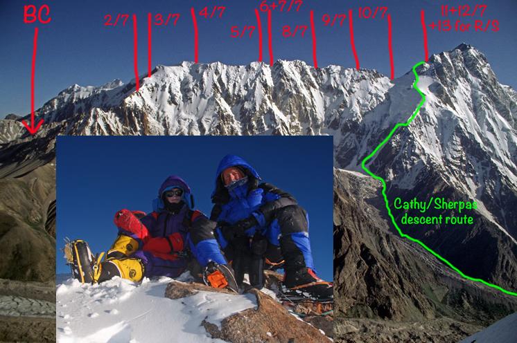 Mazeno ridge  : sommet !