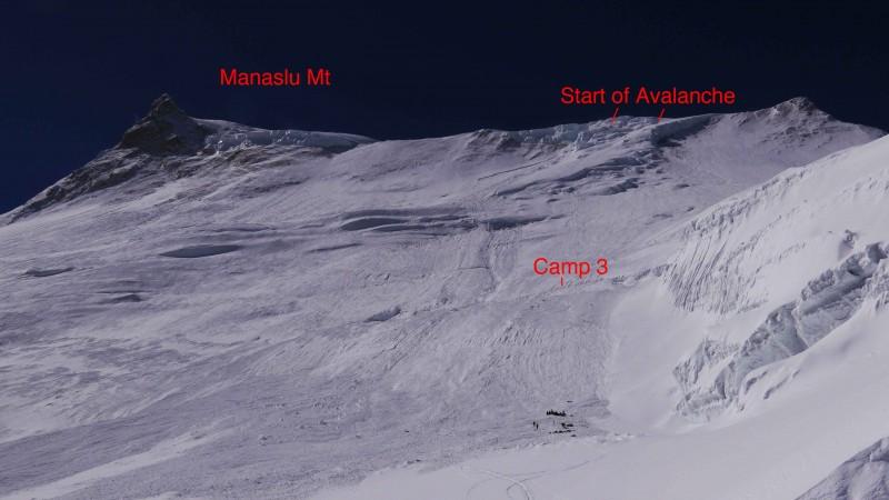 Manaslu vue complète de l'avalanche